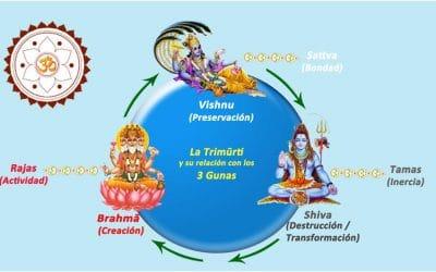 """""""Transforma tu casa en ashram"""" – Satsang 6: Los gunas y su manejo en el aislamiento"""