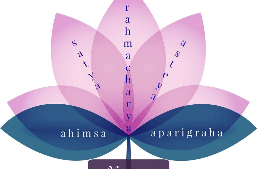 """""""Transforma tu casa en ashram"""" – Satsang 13: Los 5 """"Yamas"""" con Yogiji y María"""